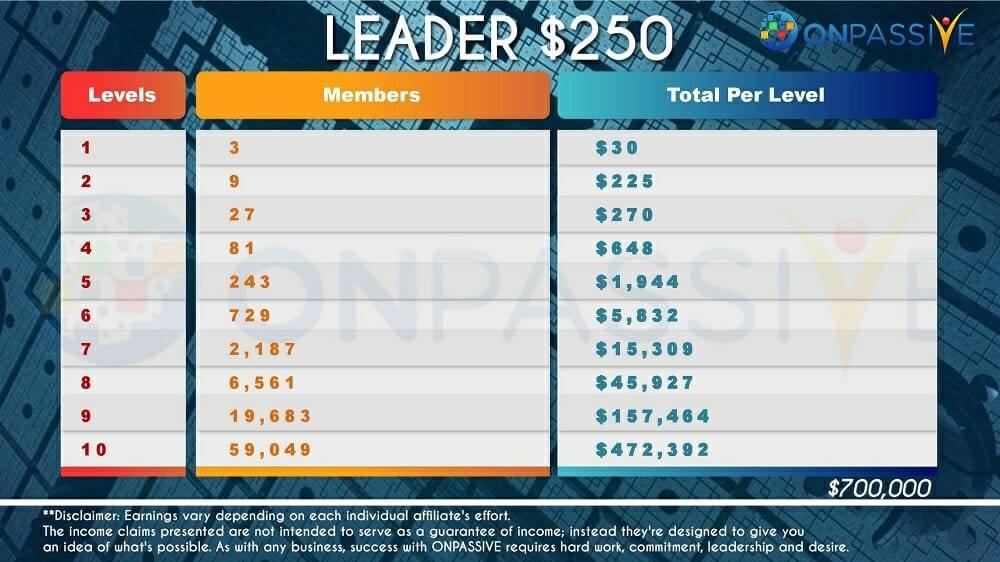 OnPassive Leader 250