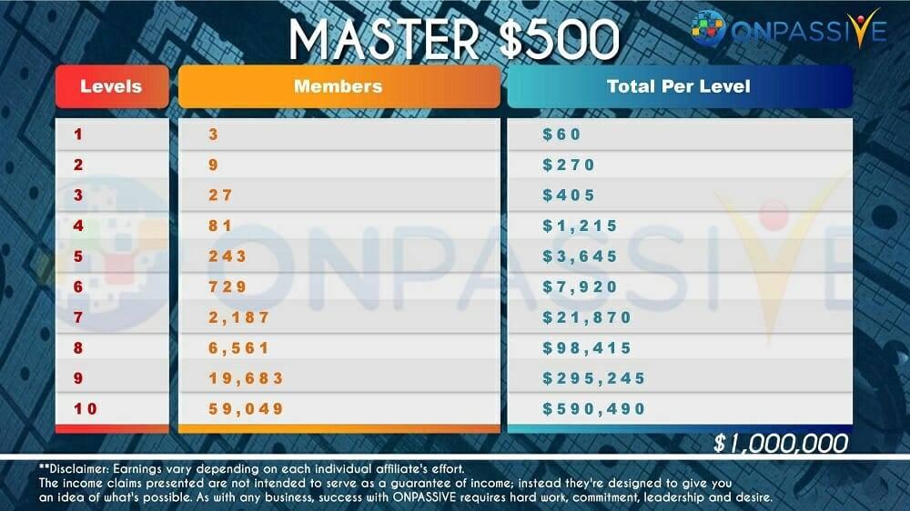 OnPassive Master 500
